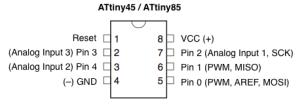 ATtiny45-85