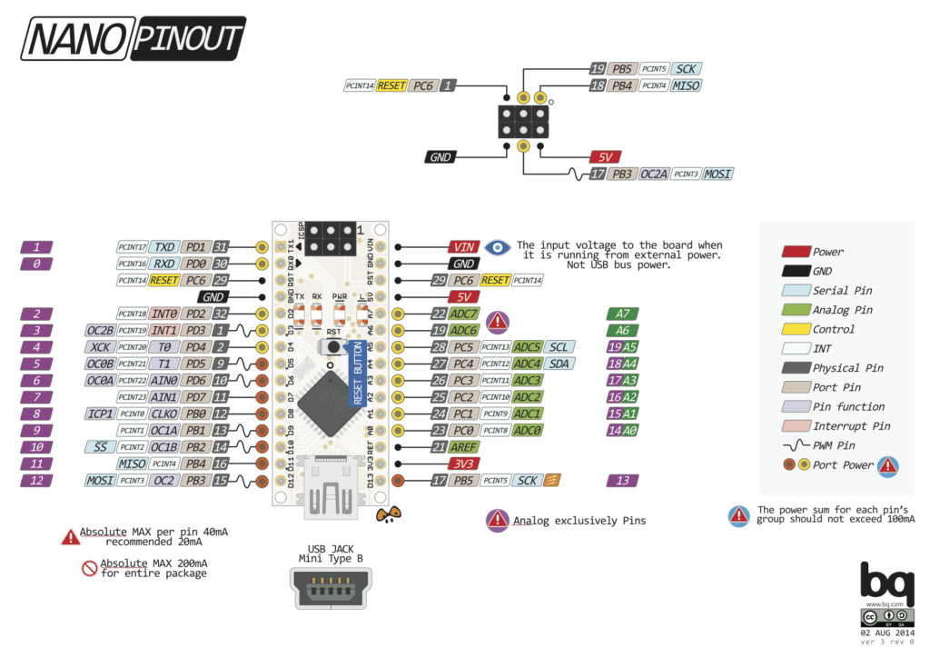 Arduino Nano Pinouts